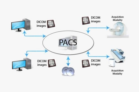 pacs-solutions