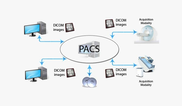 PACS Solutions